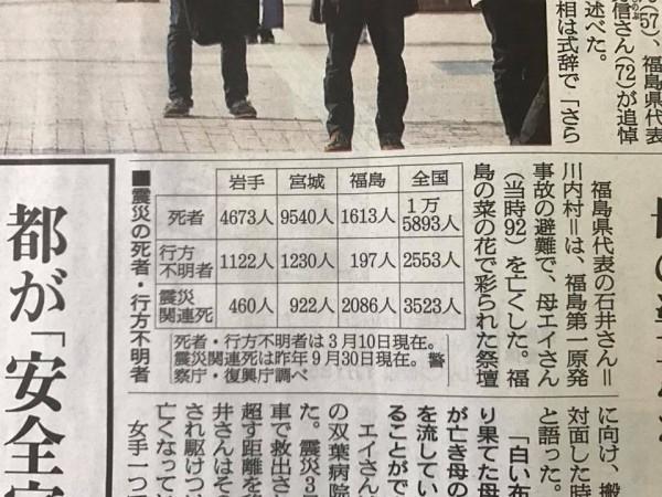 東日本大地震から6年-2