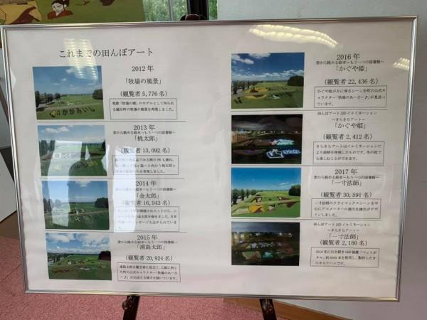 福島県鏡石の田んぼアート2019-190620-14